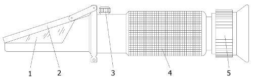 Schéma refraktometru - 1. optický hranol, 2. průsvitné víčko, 3. kalibrační šroub, 4. gumová rukojeť, 5. okulár sdoostřením